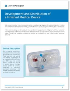 JunoPacific Ophthalmic Device Case Study